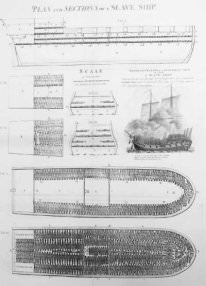 *Plan and Sections of a Slave Ship*, from Carl Bernhard Wadström's *An Essay on Colonization...* (London: Darton and Harvey, 1794–95)